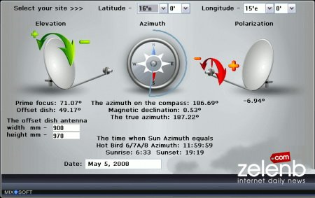 Satellite Antenna Alignment 2.87 [2011/ML/russian/cracked-BBB]